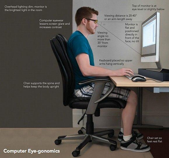 PrevenConsejo: Cómo manejar el ordenador, las tabletas y el móvil cuidando la vista y el cuerpo al mismo tiempo