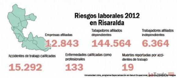 colombia_riesgos_laborales