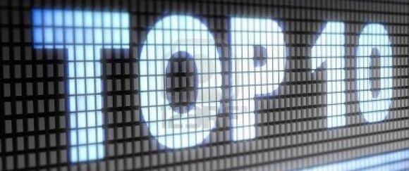 Las 10 entradas mas vistas en el 2013 en Prevencionar.com