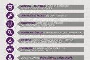 Infografía: Solución Integral para la Coordinación de Actividades Empresariales