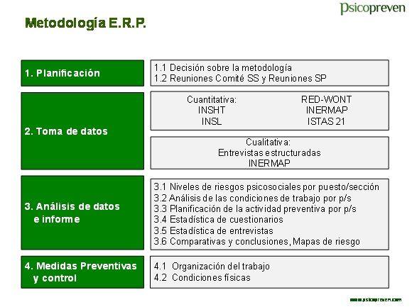 metodologia_erp