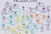 35 rutinas de la gente más productiva #infografía