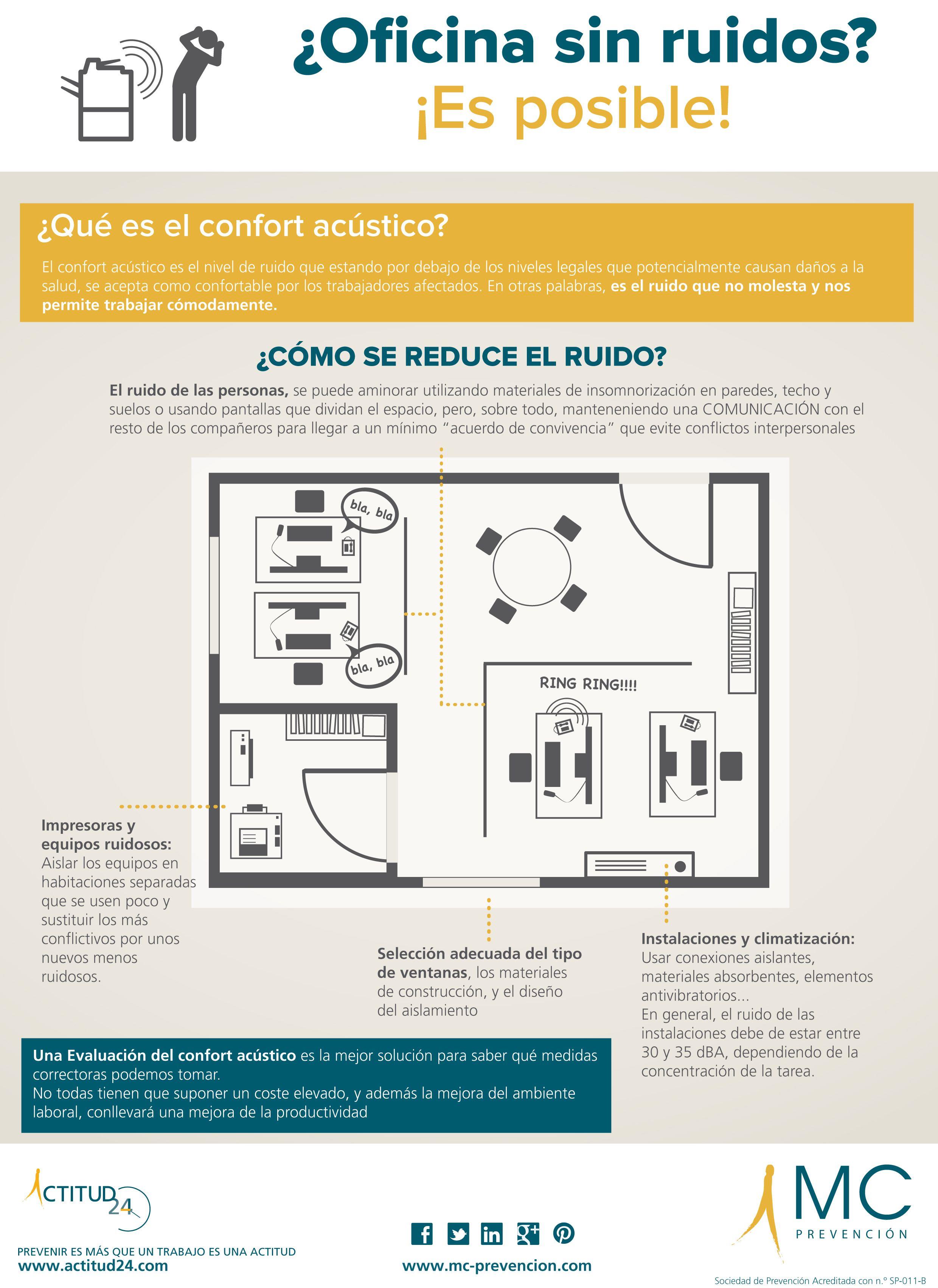 Lograr el mayor confort ac stico en la oficina infograf a for Oficina definicion