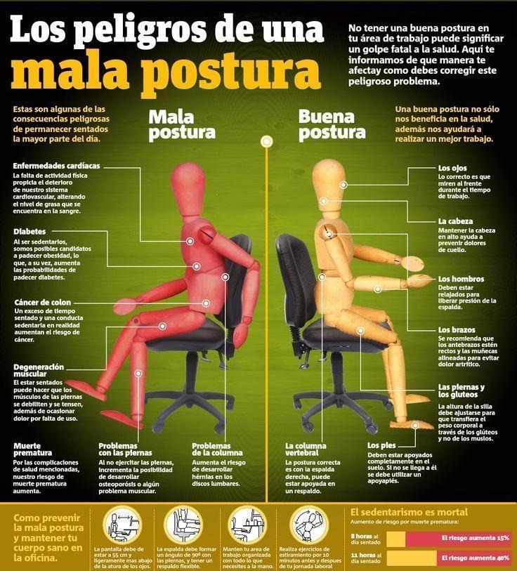 Los peligros de una mala postura (infografía)