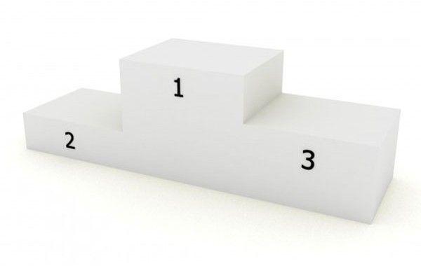 Ranking de Incongruencias, errores y dudas (tontas) en los riesgos psicosociales