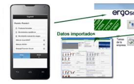 Nueva App para mejorar la productividad en la Evaluación de Riesgos Ergonómicos