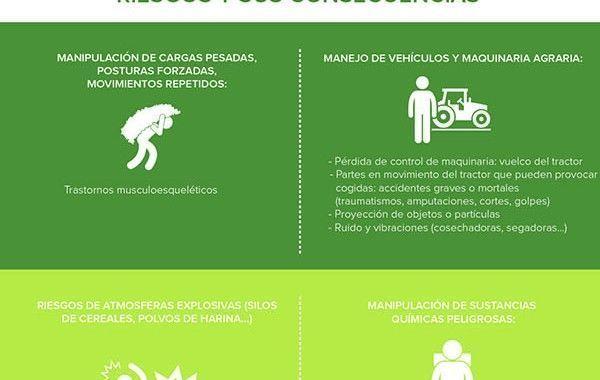 ¿Se pueden evitar los accidentes en el día a día del agricultor? (Infografía)