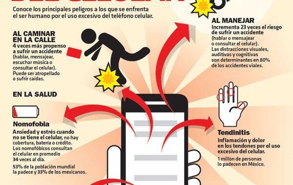 Infografía: Riesgos por el uso del móvil