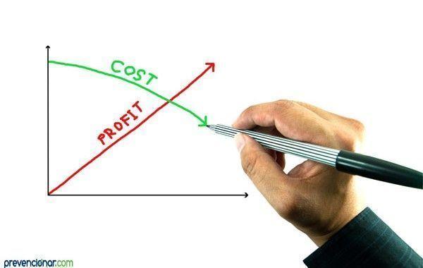 Relación coste-beneficio en PRL en pequeñas y medianas empresas