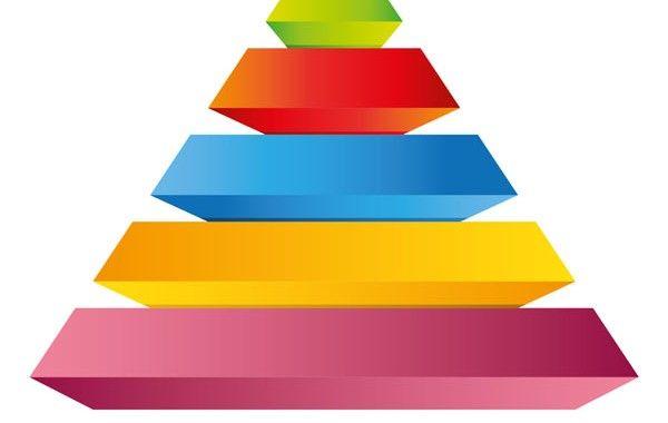 La coordinación de actividades empresariales en sistemas ISO 45001