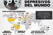 Infografía: Los países más depresivos del mundo