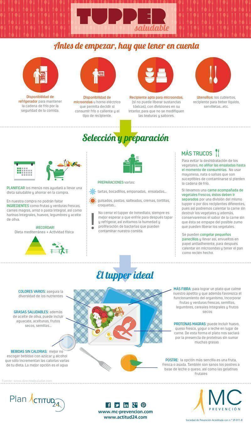 Tupper saludable Infografia