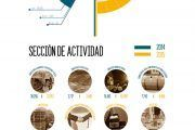 Comparativa de Accidentes Laborales 2014-1015 (infografía)