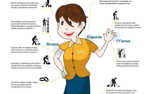 Hábitos posturales para trabajar en el sector servicios
