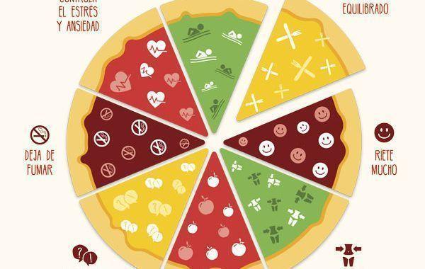 Telepizza apuesta por el cuidada de salud cardiovascular de sus empleados