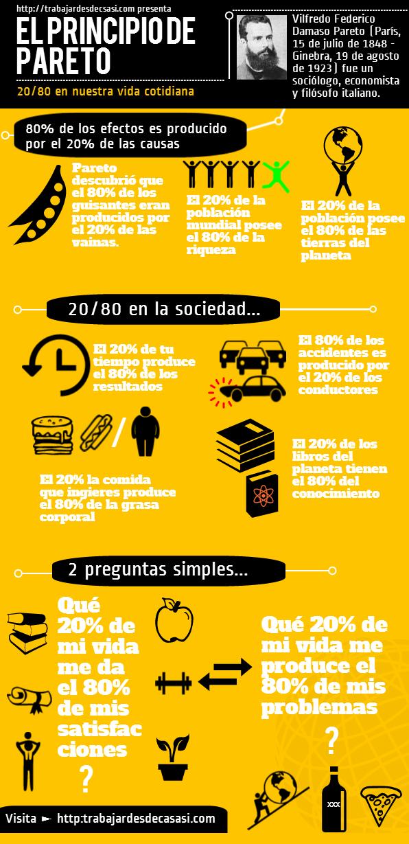 principio_de_pareto