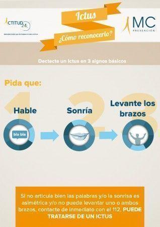 infografia-ictus-como-reconocerlo