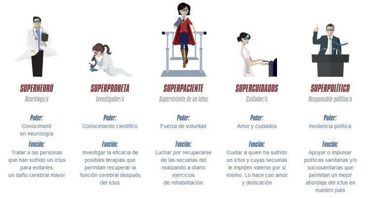 superheroes-ictus