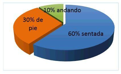 datos_sedentarismo