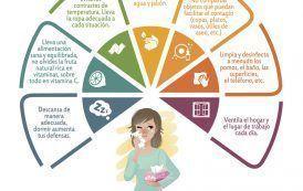Infografía: 7 Consejos para evitar la gripe