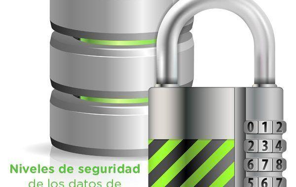 Niveles de seguridad de los datos de PRL según la LOPD