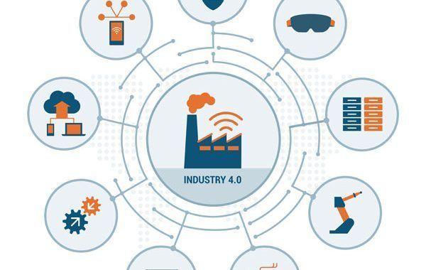 La industria 4.0 a tu servicio