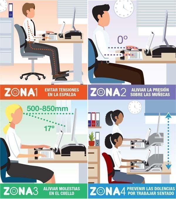 6 razones para invertir en bienestar en el puesto de for Ergonomia en el puesto de trabajo