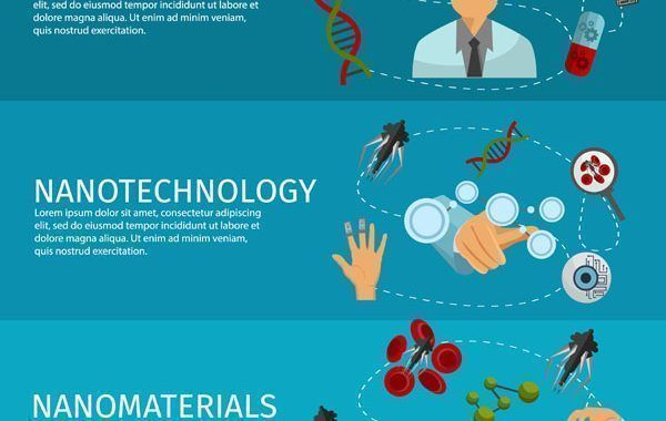Nace el Observatorio de nanomateriales de la Unión Europea