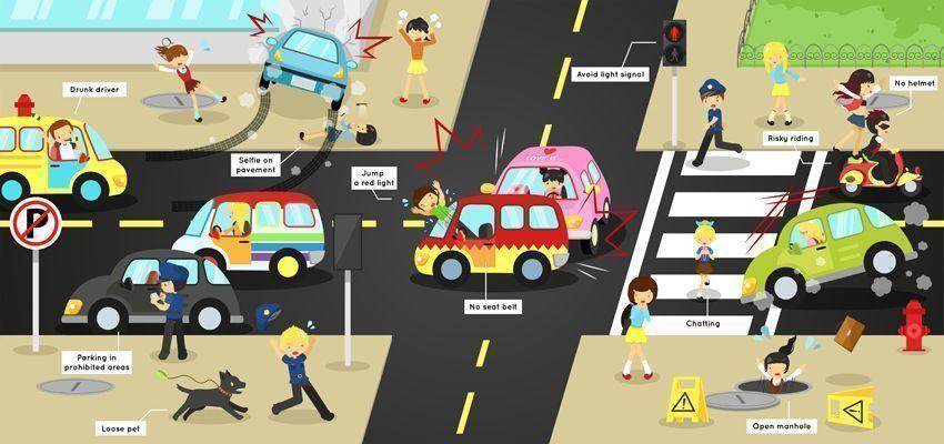 Guía interactiva sobre la seguridad en los vehículos