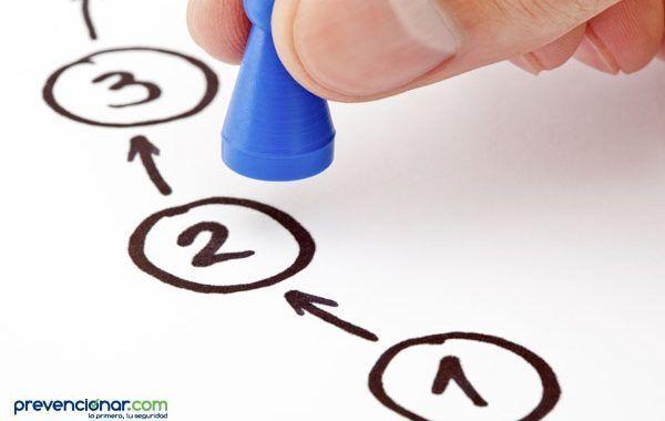 Las 10 etapas principales en la gestión de la prevención de riesgos laborales