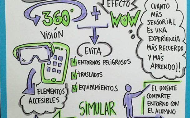 Realidad Virtual Inmersiva en Formación PRL