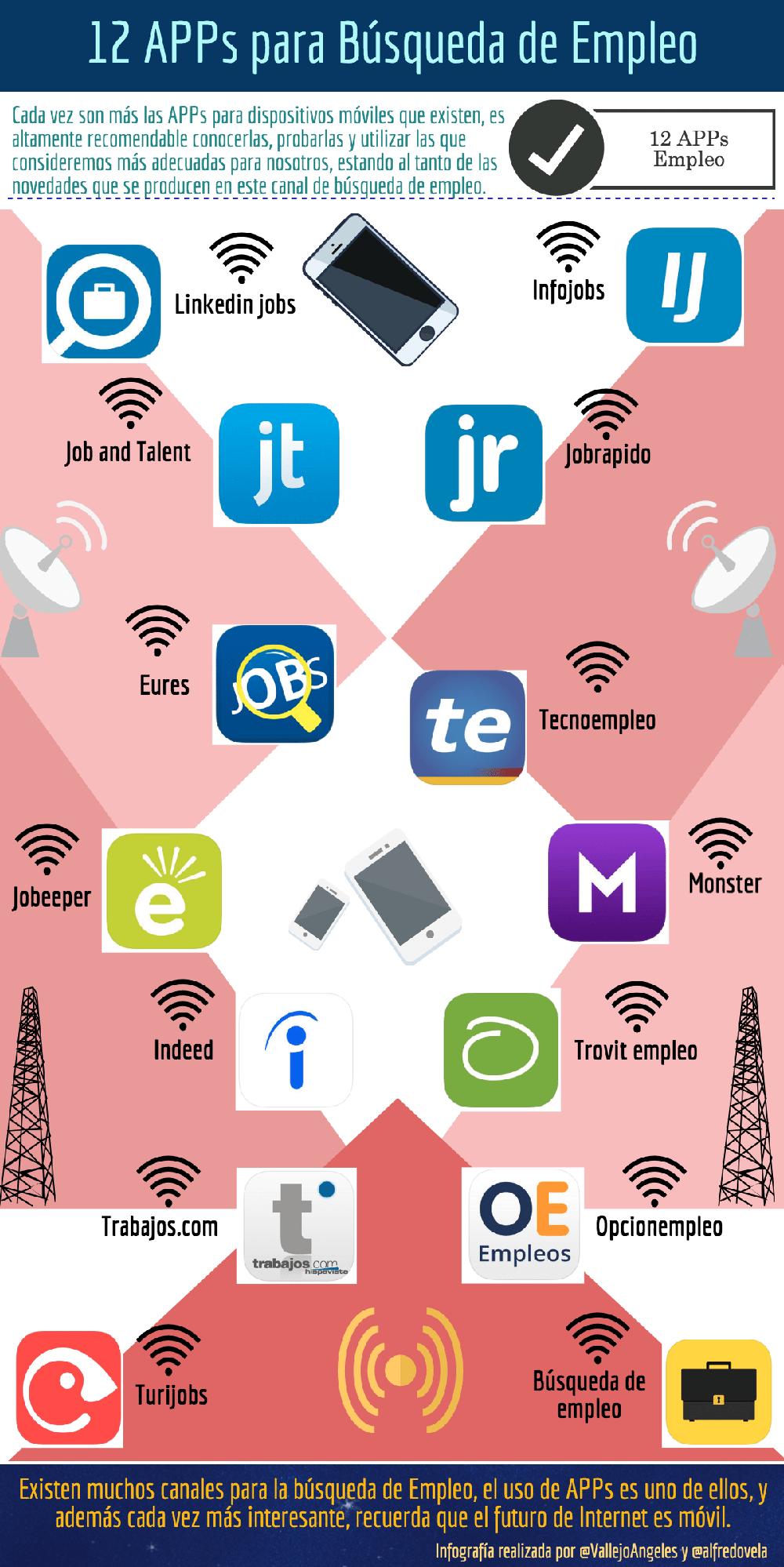 Infografía: 12 APPs para la búsqueda de empleo