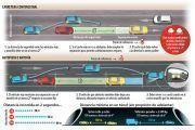 Infografía: Distancia de Seguridad con el vehículo