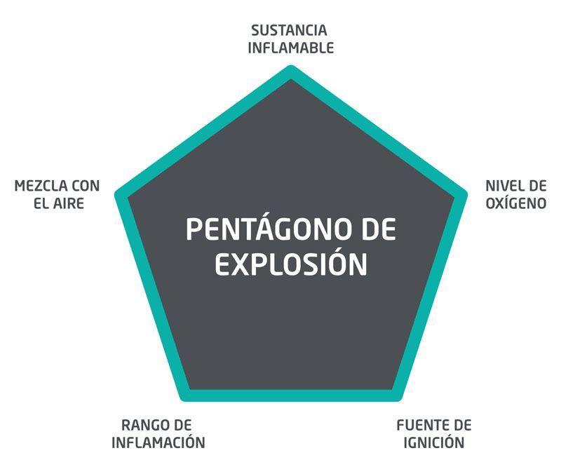 La explosión no tendrá lugar hoy_2