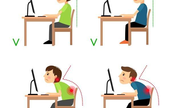 Ergonomía. Guía del monitor