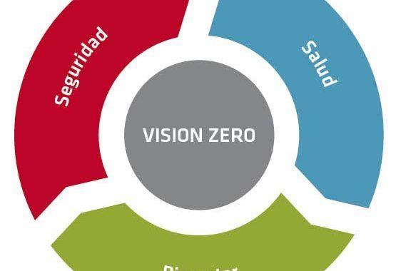 Visión Zero: Seguridad + Salud + Bienestar