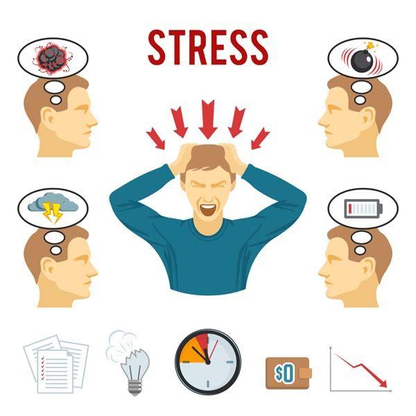 Guía sobre el Estrés Laboral. Consíguela!!!!