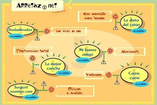 Arretaz.NET juego didáctico para la formación y la sensibilización en materia de PRL