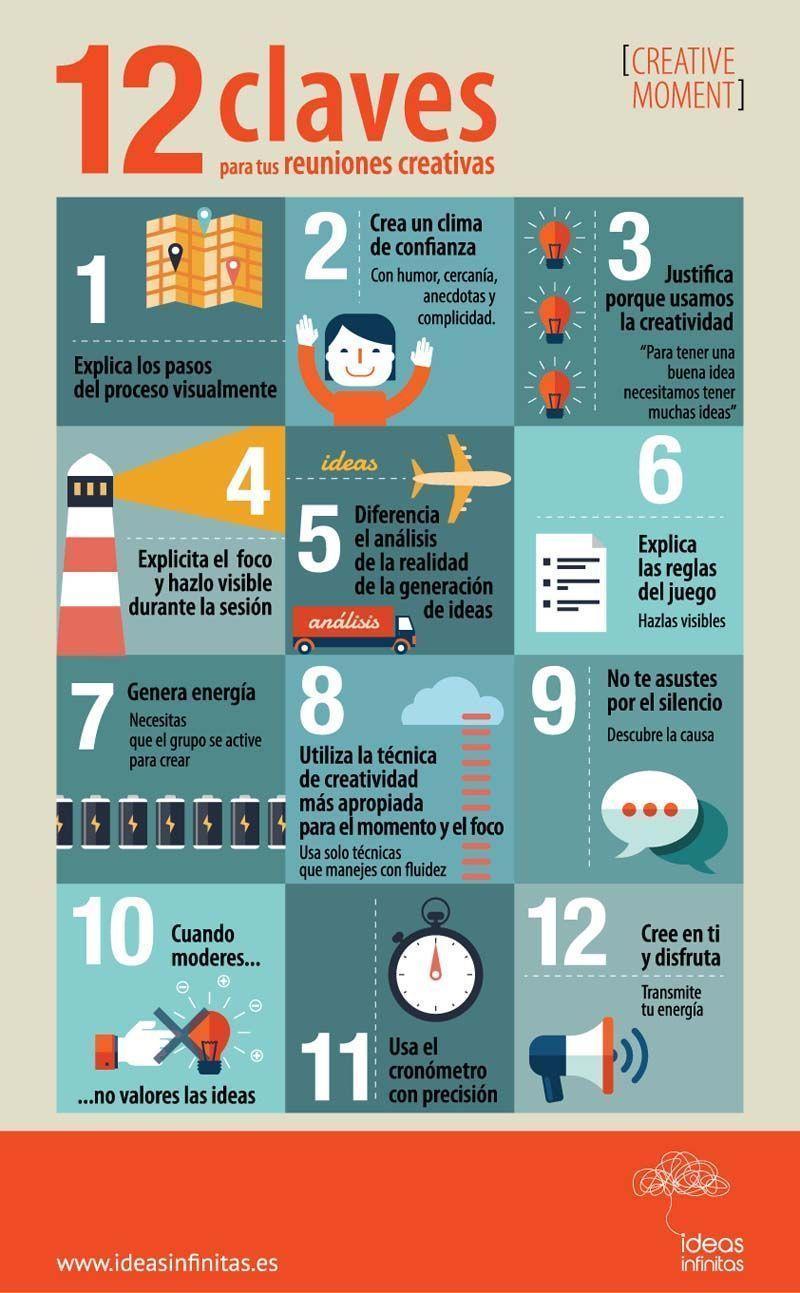 12 claves para reuniones creativas