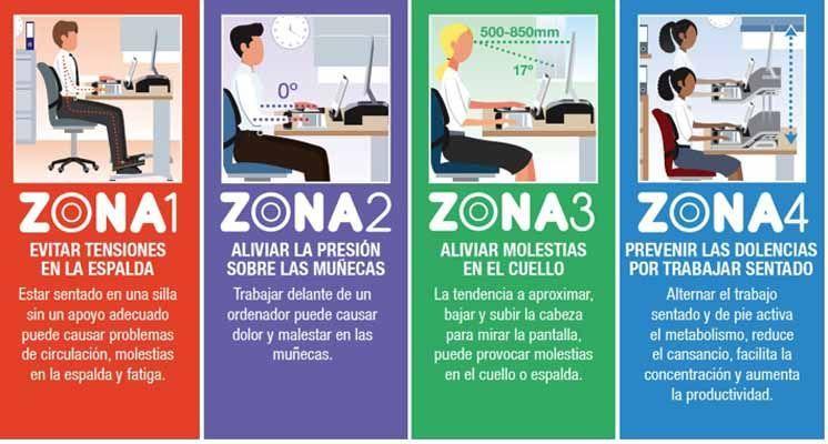 http://prevencionar.com/media/2019/02/Cinco-consejos-para-trabajar-posturalmente-de-forma-correcta-en-la-oficina-copia.jpg