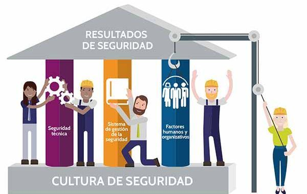 Los 3 pilares de la cultura de la seguridad ¿quieres conocerlos?