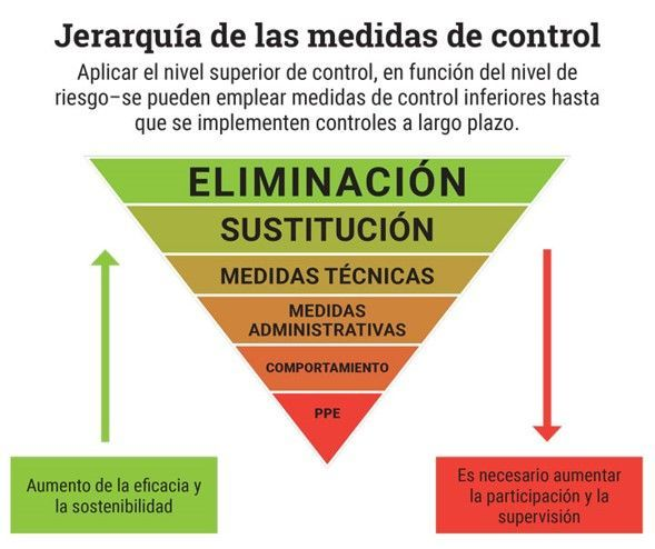 principios-acción-preventiva