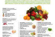 Los beneficios de los alimentos antioxidantes