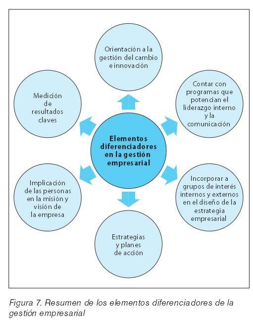 PrevenConsejo - Eficacia preventiva y excelencia empresarial (I): buenas prácticas en gestión empresarial