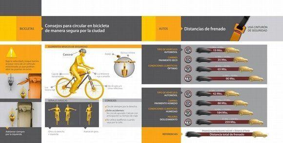 seguridad vial consejos para circular en bicicleta de manera segura por la ciudad