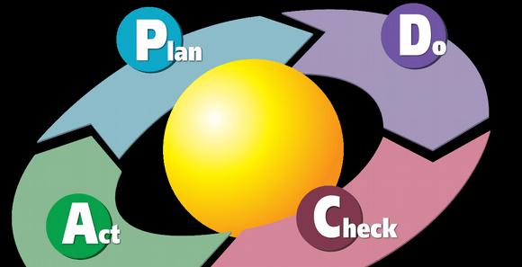Plan Perfecto: Las claves de un sistema de gestion
