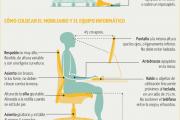 Cómo sentarse bien frente al ordenador (infografía)