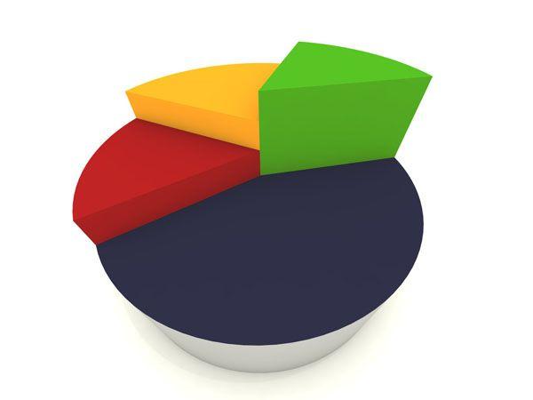 Estadísticas de Siniestralidad Laboral: Buscador estadístico