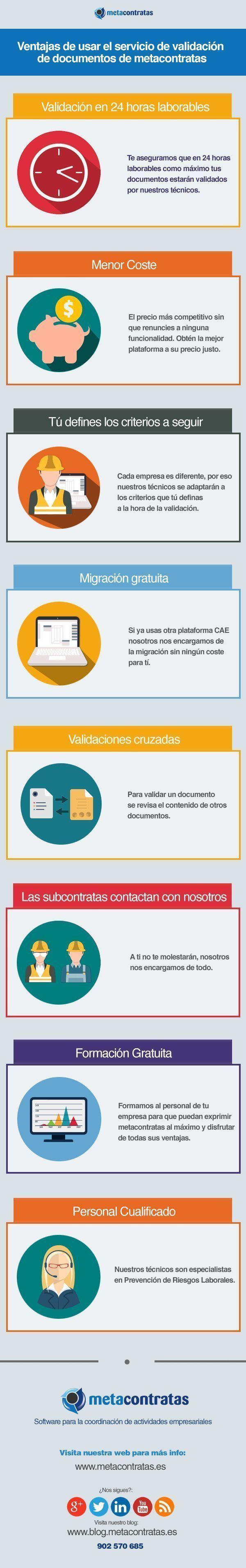 infografia_validacion_metacontratas_28PRL