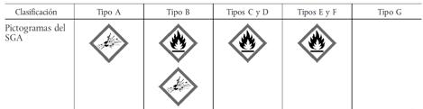 clasificado_etiquetado_envasado